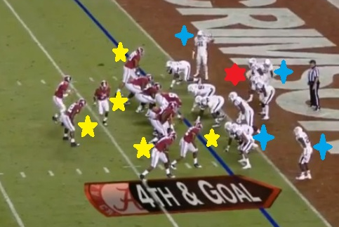 Breaking Down the Play That Cost Alabama a BCS Title
