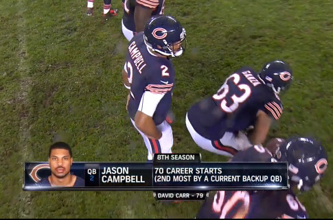 Chicago Bears Fans Can Step Away from the Ledge; Jason Campbell Is Pretty Good