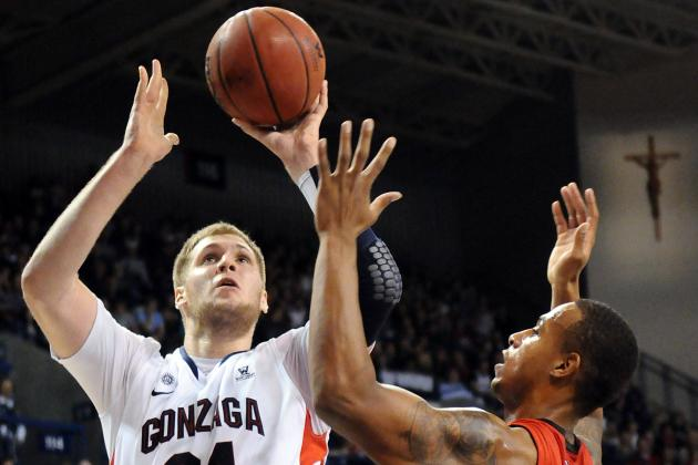 Zig Zag Weekly Report for November 15, 2012: Gonzaga's Dominating First Week