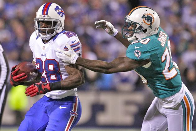 Dolphins vs. Bills: Twitter Reaction, Postgame Recap and Analysis