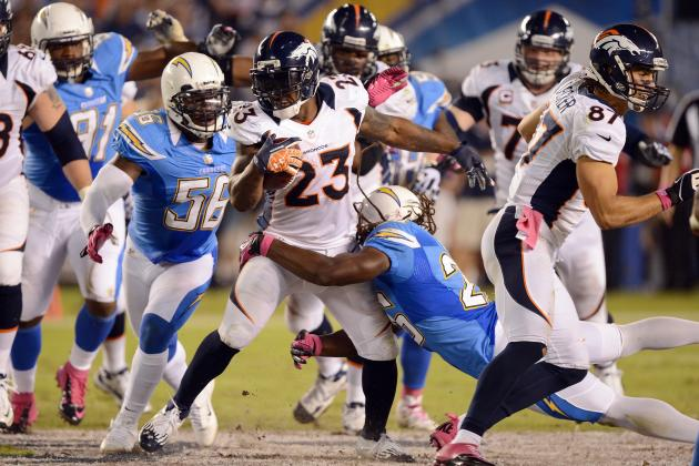 Chargers vs. Broncos: Spread Info, Line and Predictions