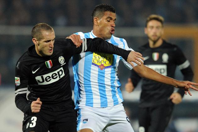 Review: Juventus 0-0 Lazio