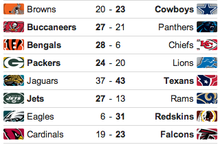 Week 11 NFL Box Scores
