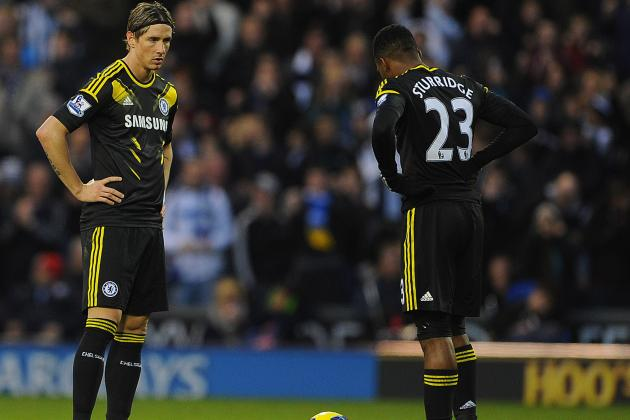 Fernando Torres Set to Be Benched for Champions League Clash