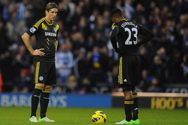 Fernando Torres: Where Did It All Go Wrong for the Chelsea Striker?