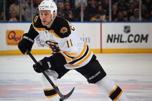 Remaining Bruins Players Mulling European Options