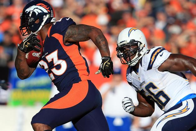 Willis McGahee on Denver Broncos' Injured Reserve List