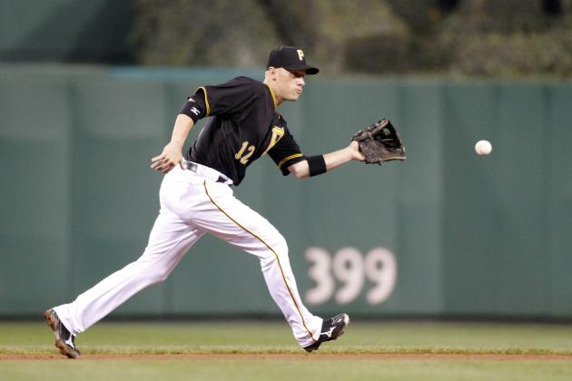 Pittsburgh Pirates' Offseason Primer: Shortstop