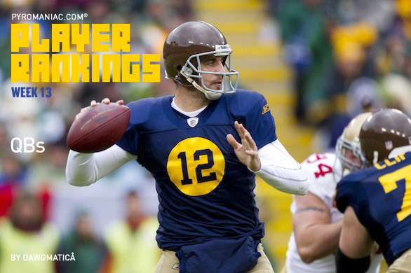 Fantasy Football 2012: Quarterback Rankings and Analysis for Week 13