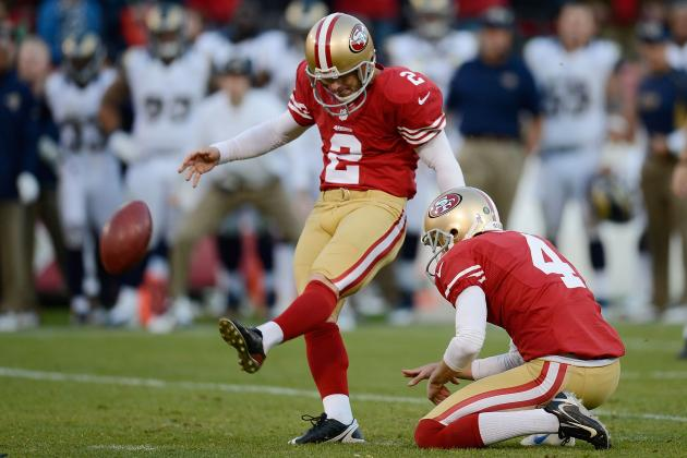 San Francisco 49ers Try Out Two Kickers and More NFC West News