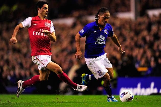 Everton vs. Arsenal: Premier League Live Score, Highlights, Recap