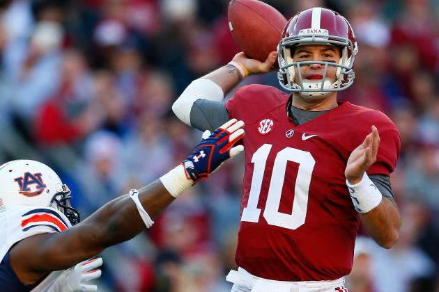 Bowl Predictions 2012: Teams That Will Be Overmatched in BCS Bowls