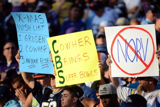 San Diego Chargers: Have No Fear, the End Is Near