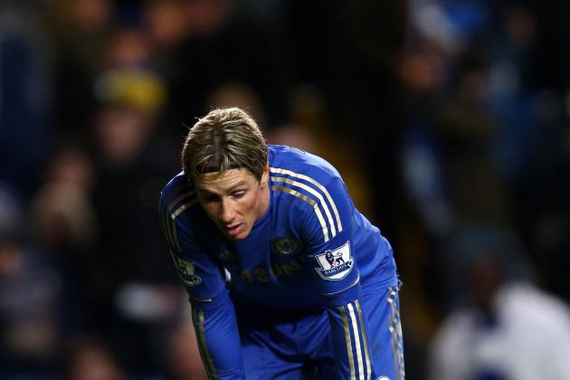 Chelsea FC Transfer News: Comparison of Fernando Torres and Taison Freda