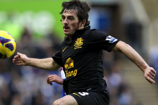 Leighton Baines Dismisses Rumours He Is on His Way to Old Trafford