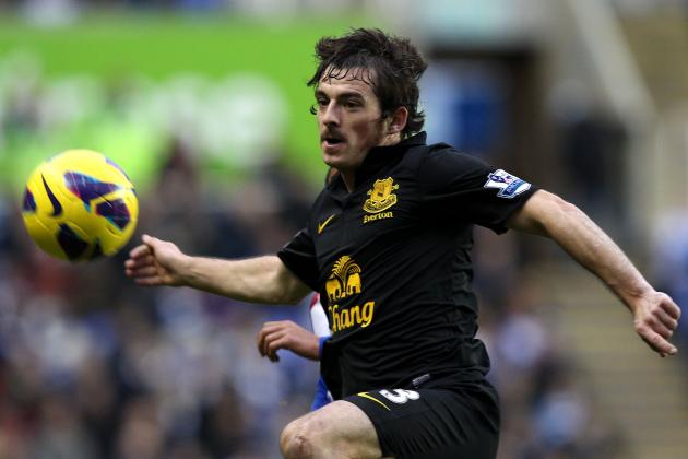 Manchester United Transfer News: Leighton Baines Rubbishes United Transfer Talk