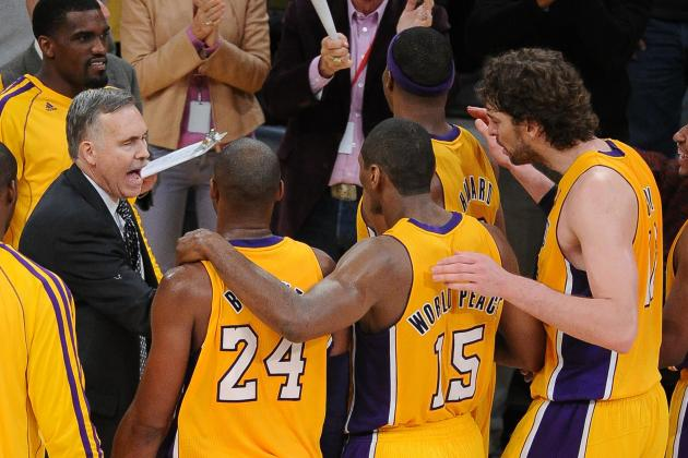 How Much Longer is the L.A. Lakers' Title Window Realistically Open?
