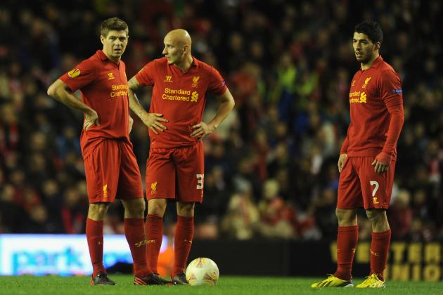 Liverpool FC: Should the Reds Focus on the Europa League?