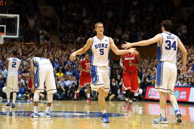 Indiana, Duke Remain 1-2 Atop Same Top 25