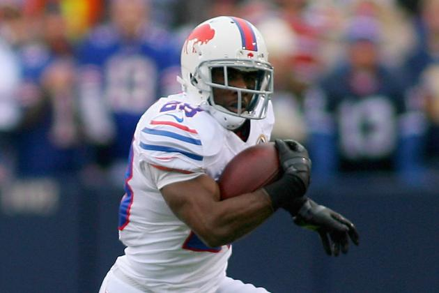 Spiller's Workload to Spike