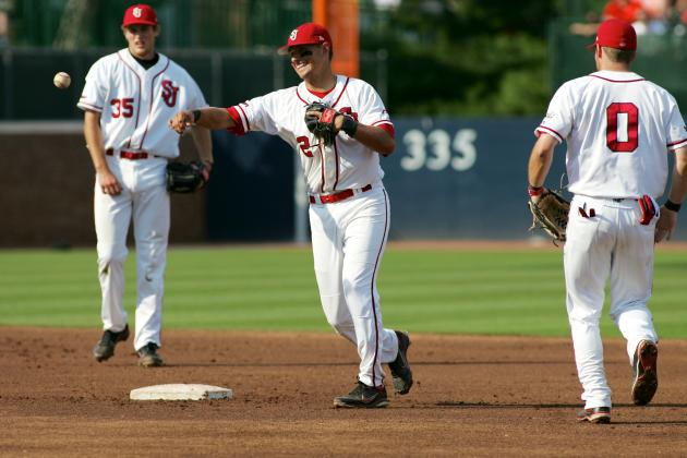 San Francisco Giants Top 15 Prospects (2012-2013)