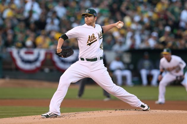 Oakland Athletics Make Huge Mistake Not Dealing Brett Anderson for Wil Myers
