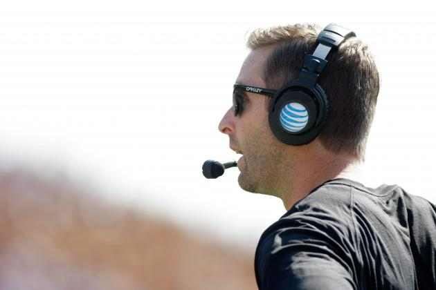 Stop Worrying, Texas A&M and Johnny Manziel Will Be Fine Without Kliff Kingsbury