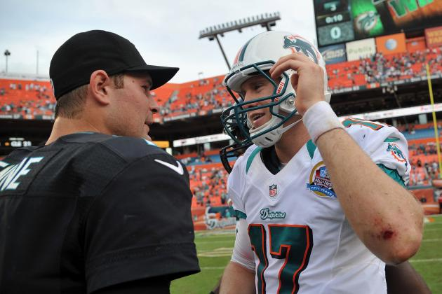 Jaguars vs. Dolphins: Miami Crushes Punchless Jags