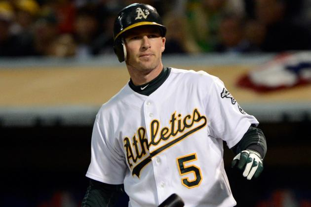 Red Sox Remain Interested in Stephen Drew