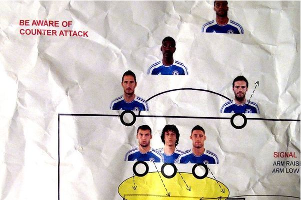 Revealed: Rafa's Chelsea Secrets... Tactics Sheets from Club World Cup
