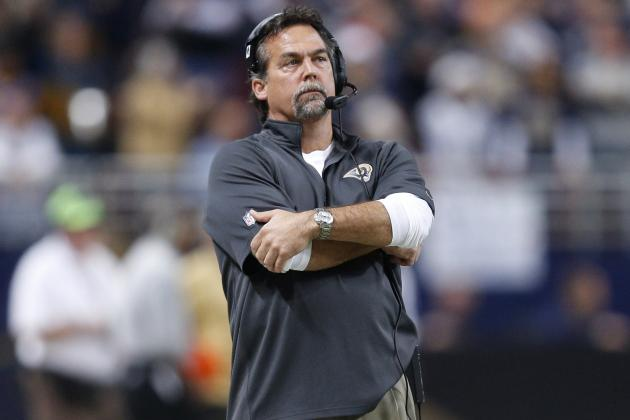 St. Louis Rams Progress Report: Where Do Things Stand Heading into Week 16?