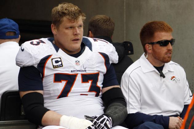 Injury-Plagued Guard Chris Kuper Sits Out Broncos' Indoors Practice