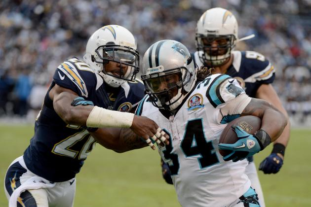 Week 16 Start 'Em or Sit 'Em: 2012 NFL Fantasy Football Playoff Lineup Strategy