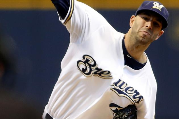 Can Brewers Win with Below-Average Starters?