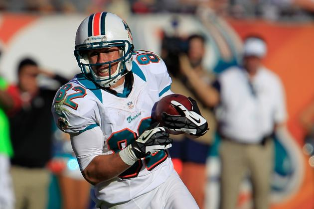 Hartline Active vs. Bills