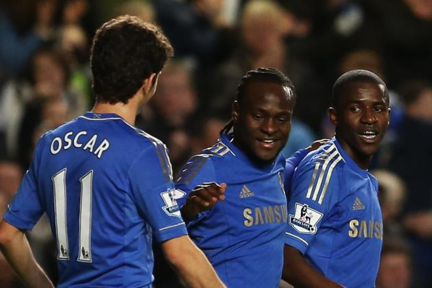 Chelsea 8-0 Aston Villa: What Just Happened?