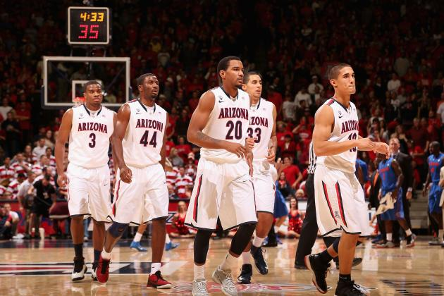 College Basketball: Why San Diego State vs. Arizona Is Game to Watch This Week