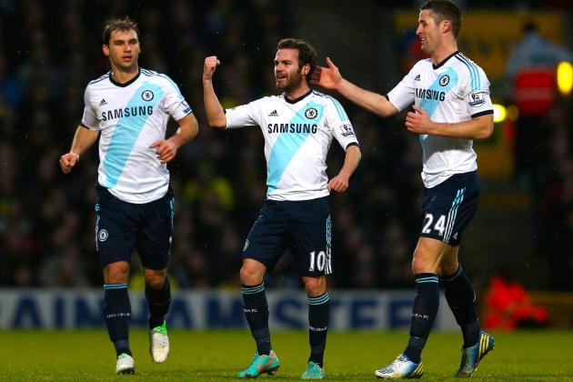 Norwich vs. Chelsea: Score, Highlights and Grades