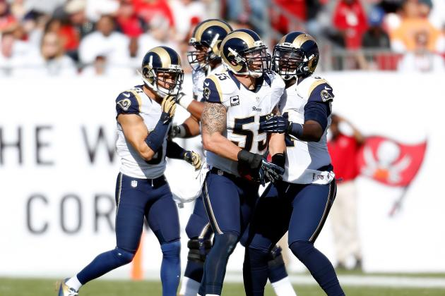 Rams Learning Difference Between Progress, Success