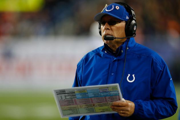 NFL Coach of the Year Race: Indianapolis Colts Bruce Arians Deserves the Award