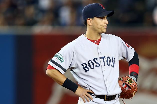 Boston Red Sox: Does Stephen Drew Signing Light a Fire Under Jose Iglesias?