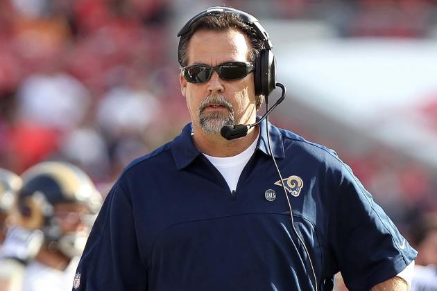 St. Louis Rams Progress Report: Where Do Things Stand Heading into Week 17?