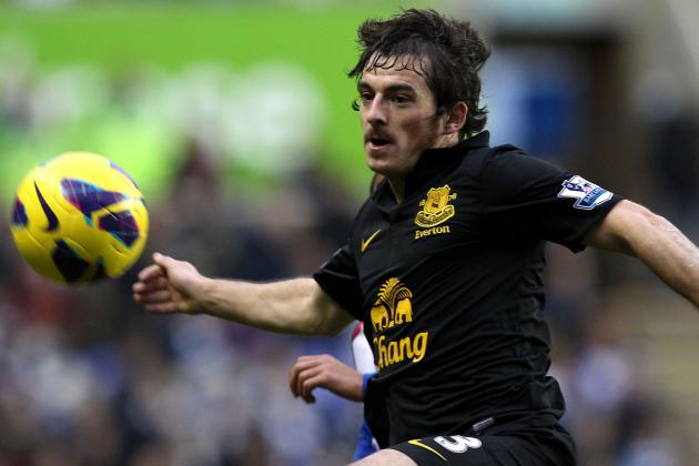 Manchester United Make Fresh £15m Move for Everton Defender Baines