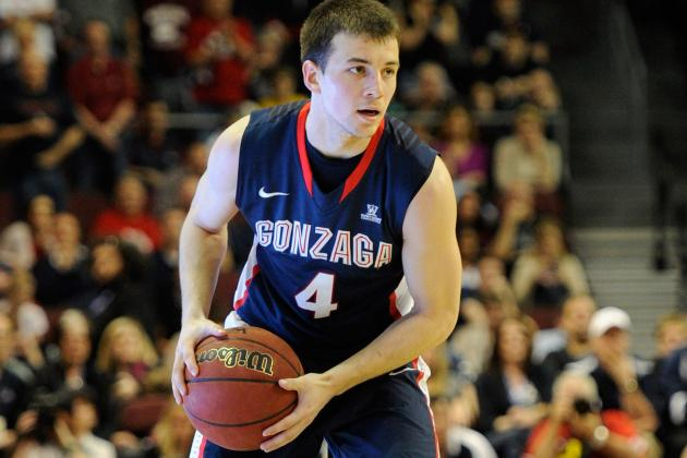 Stellar Shooting by Kevin Pangos Leads Gonzaga Past Baylor