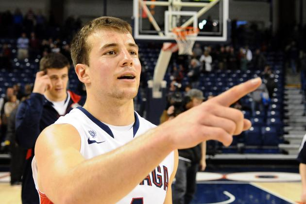 West Coast Conference Preview: Zags Should Dominate