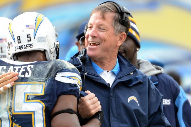 Norv Turner Speculates on Future with SD