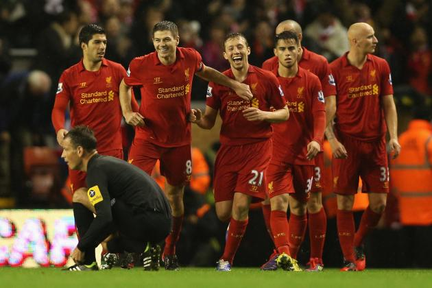 Liverpool vs. Sunderland: Date, Time, Live Stream, TV Info and Preview