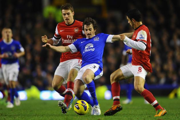 Manchester United Rumors: Leighton Baines Should Be Red Devils' Primary Target