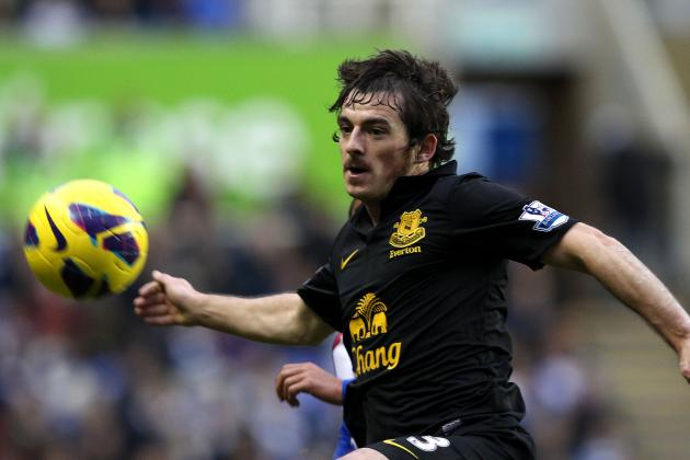Moyes to monitor injured Baines