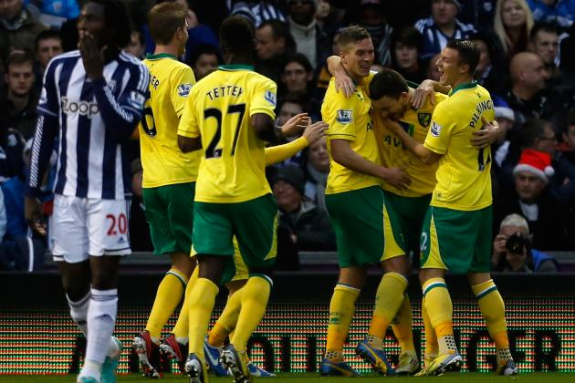 EPL: Should Norwich City Stick or Twist on Transfer Policy?